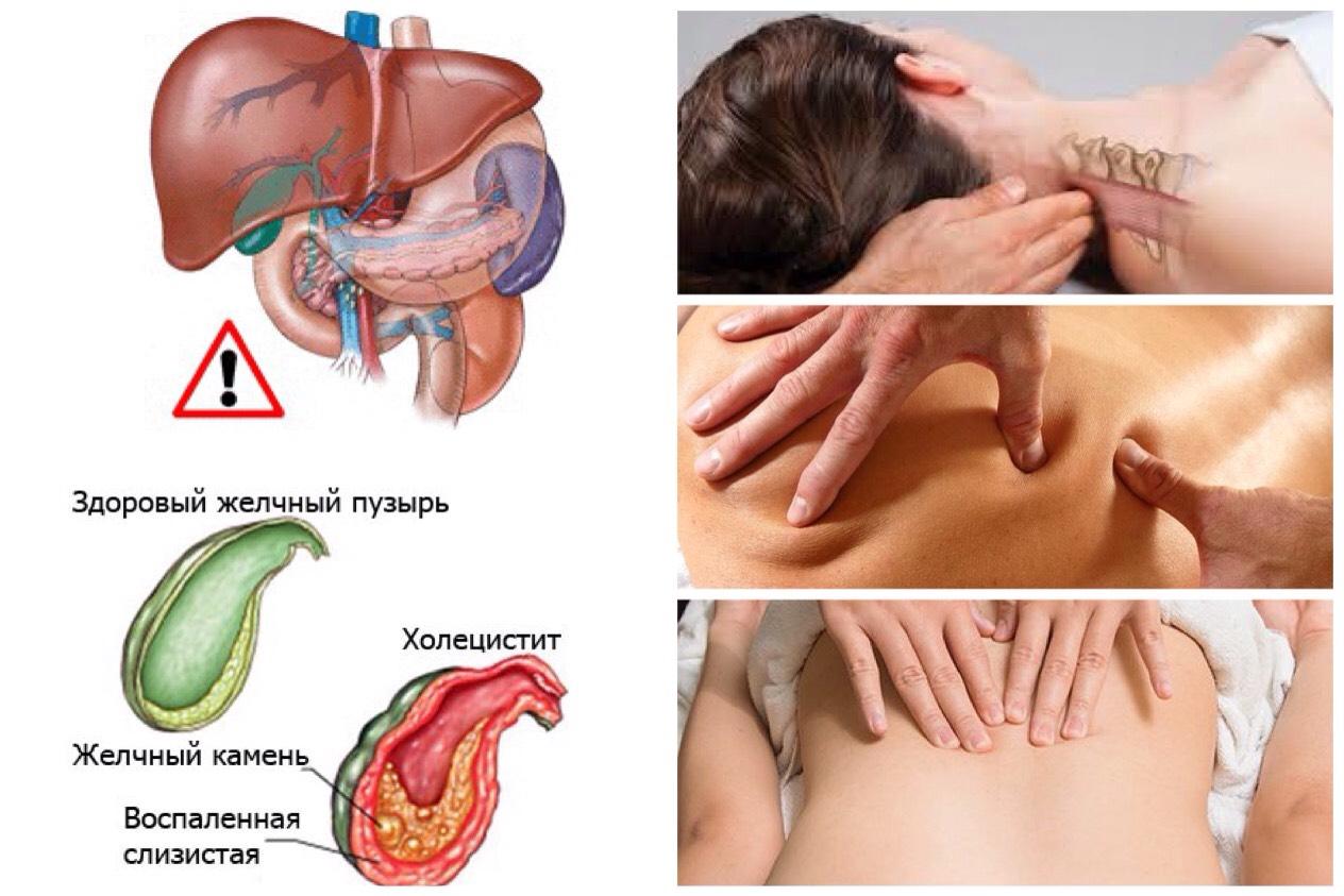 После удаления желчного пузыря болит желудок почему